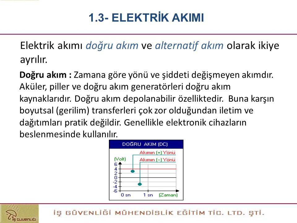 Elektrik akımı doğru akım ve alternatif akım olarak ikiye ayrılır. Doğru akım : Zamana göre yönü ve şiddeti değişmeyen akımdır. Aküler, piller ve doğr