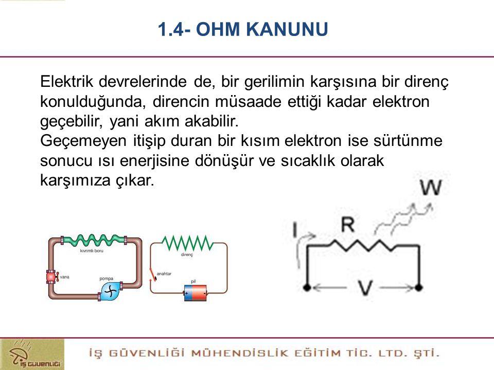 Elektrik devrelerinde de, bir gerilimin karşısına bir direnç konulduğunda, direncin müsaade ettiği kadar elektron geçebilir, yani akım akabilir. Geçem
