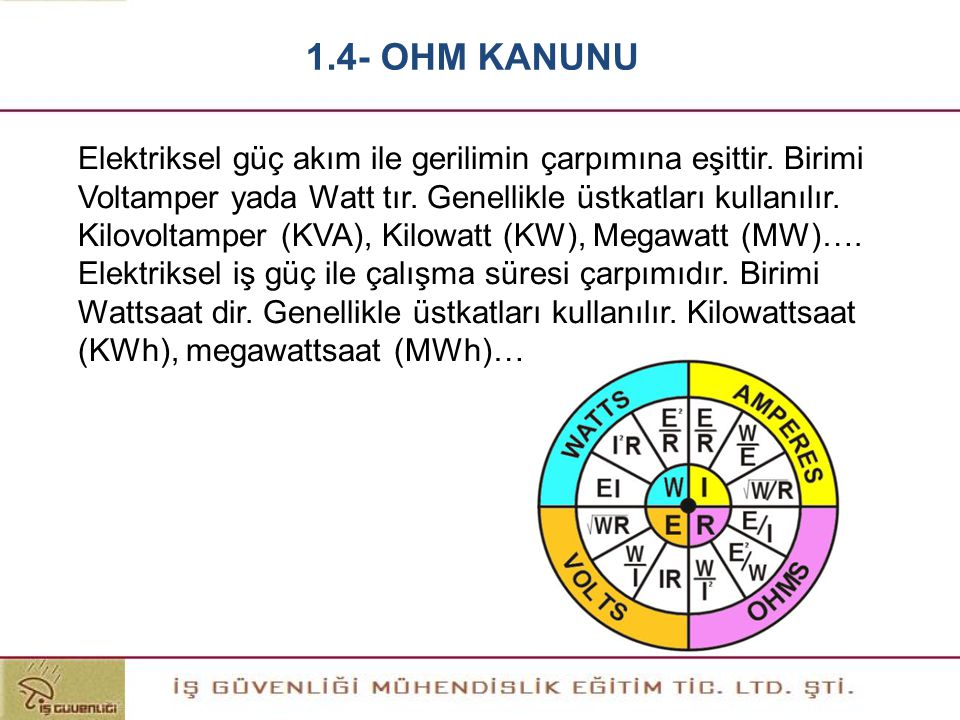 Elektriksel güç akım ile gerilimin çarpımına eşittir. Birimi Voltamper yada Watt tır. Genellikle üstkatları kullanılır. Kilovoltamper (KVA), Kilowatt