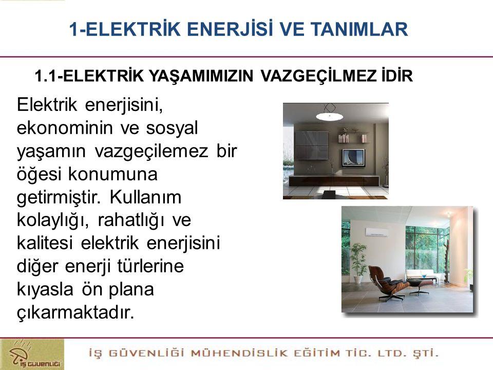 1-ELEKTRİK ENERJİSİ VE TANIMLAR Elektrik enerjisini, ekonominin ve sosyal yaşamın vazgeçilemez bir öğesi konumuna getirmiştir. Kullanım kolaylığı, rah