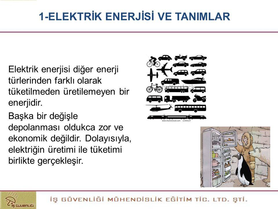Elektrik enerjisi diğer enerji türlerinden farklı olarak tüketilmeden üretilemeyen bir enerjidir. Başka bir değişle depolanması oldukca zor ve ekonomi