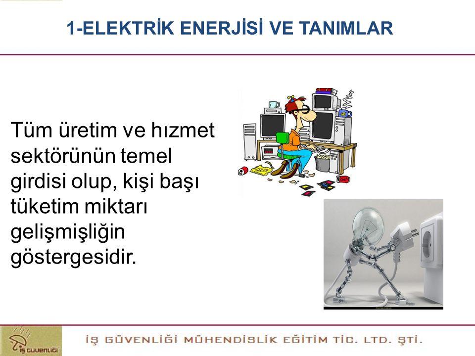 Tüm üretim ve hızmet sektörünün temel girdisi olup, kişi başı tüketim miktarı gelişmişliğin göstergesidir. 1-ELEKTRİK ENERJİSİ VE TANIMLAR