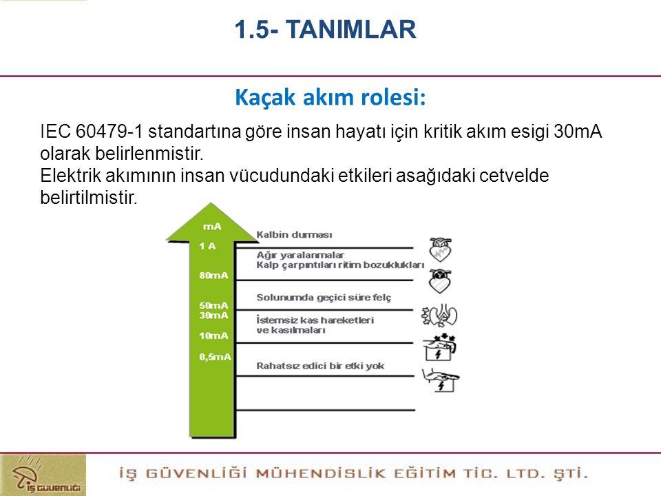 Kaçak akım rolesi: IEC 60479-1 standartına göre insan hayatı için kritik akım esigi 30mA olarak belirlenmistir. Elektrik akımının insan vücudundaki et