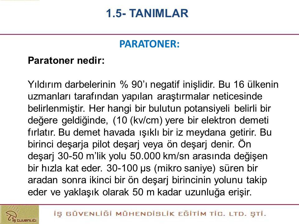 PARATONER: Paratoner nedir: Yıldırım darbelerinin % 90'ı negatif inişlidir. Bu 16 ülkenin uzmanları tarafından yapılan araştırmalar neticesinde belirl