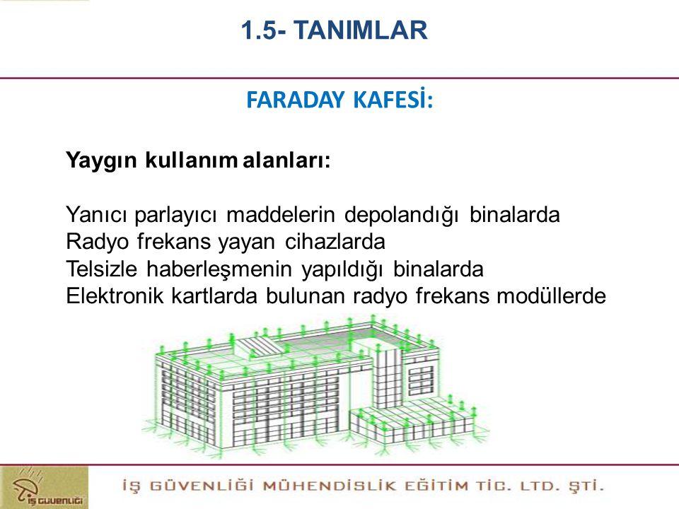 FARADAY KAFESİ: Yaygın kullanım alanları: Yanıcı parlayıcı maddelerin depolandığı binalarda Radyo frekans yayan cihazlarda Telsizle haberleşmenin yapı