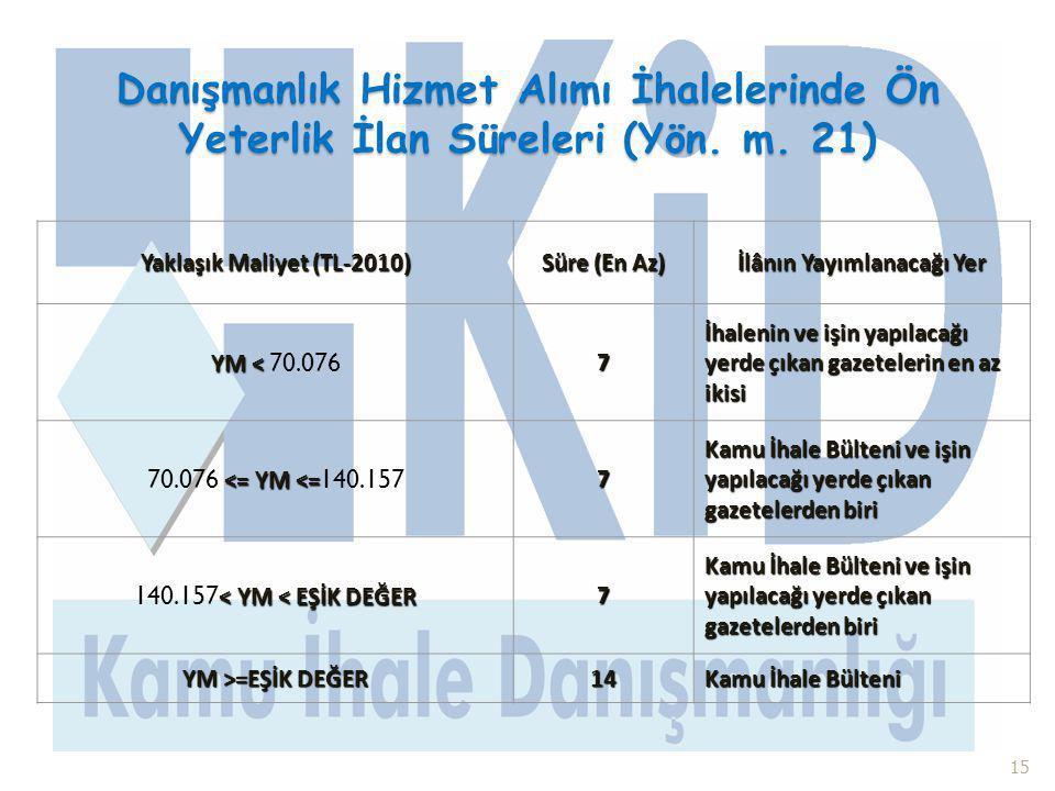 Danışmanlık Hizmet Alımı İhalelerinde Ön Yeterlik İlan Süreleri (Yön. m. 21) Yaklaşık Maliyet (TL-2010) Süre (En Az) İlânın Yayımlanacağı Yer YM < YM