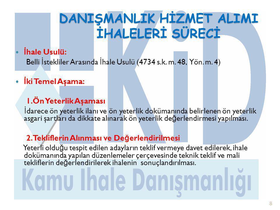 MALİ KAPASİTEYE İLİŞKİN BELGELER (Yön.m. 33-36) 1.