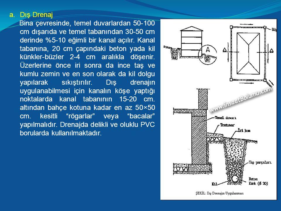 a.Dış Drenaj Bina çevresinde, temel duvarlardan 50-100 cm dışarıda ve temel tabanından 30-50 cm derinde %5-10 eğimli bir kanal açılır.