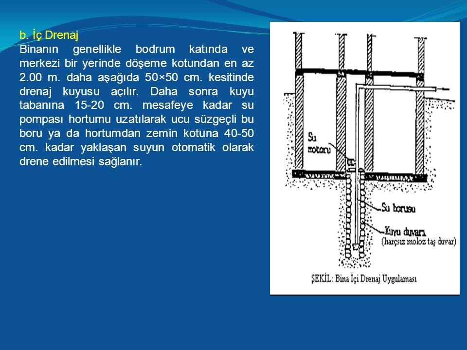b. İç Drenaj Binanın genellikle bodrum katında ve merkezi bir yerinde döşeme kotundan en az 2.00 m. daha aşağıda 50×50 cm. kesitinde drenaj kuyusu açı