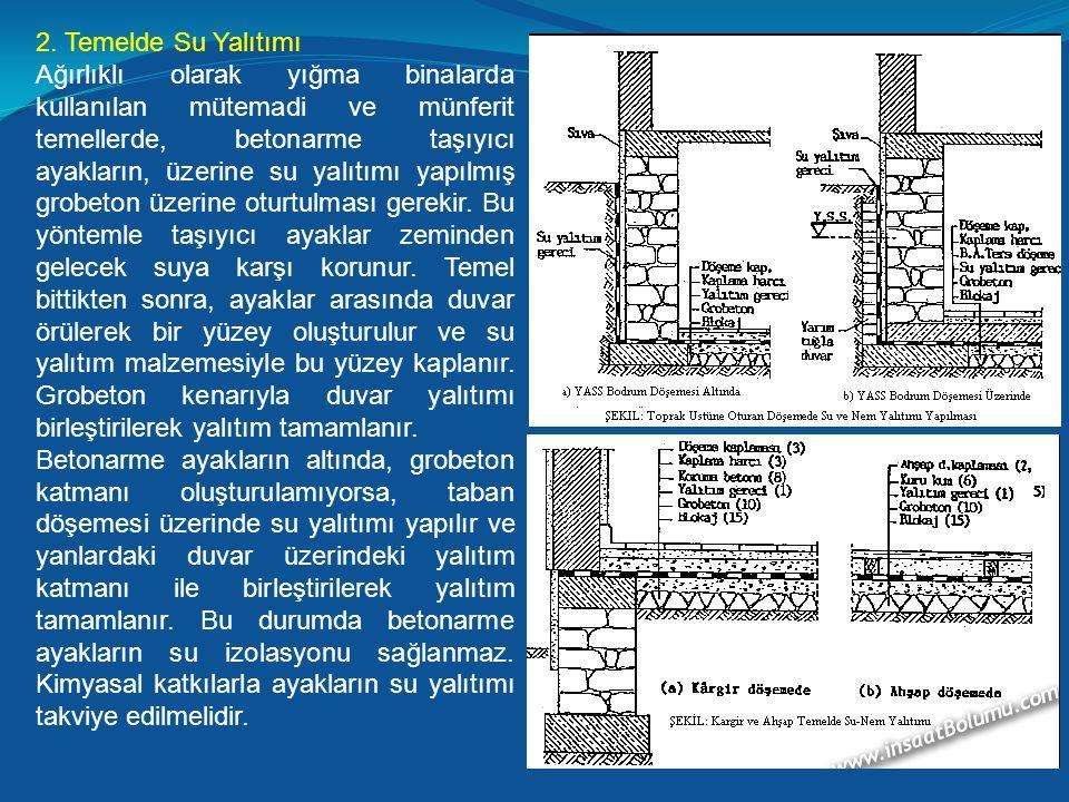 2. Temelde Su Yalıtımı Ağırlıklı olarak yığma binalarda kullanılan mütemadi ve münferit temellerde, betonarme taşıyıcı ayakların, üzerine su yalıtımı