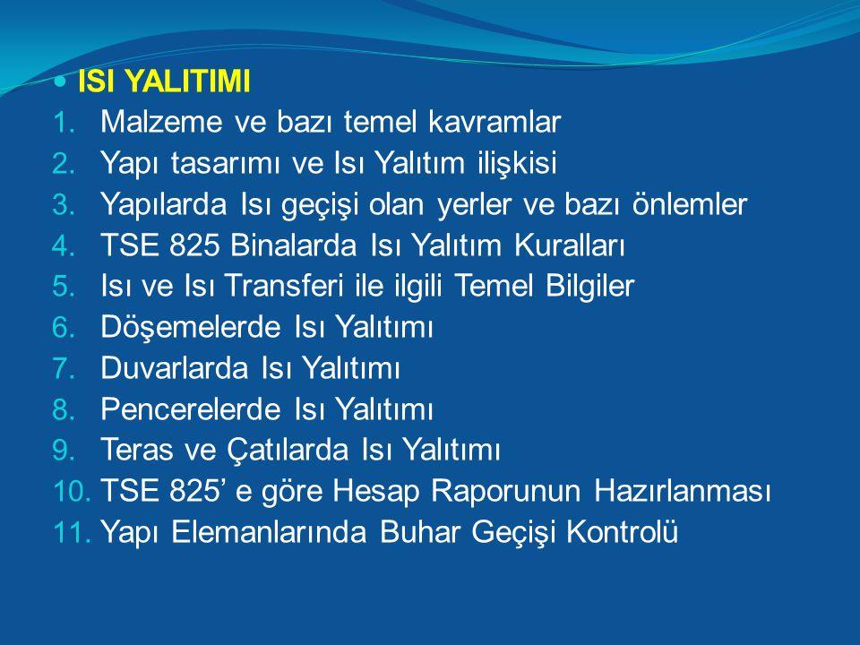  ISI YALITIMI 1.Malzeme ve bazı temel kavramlar 2.