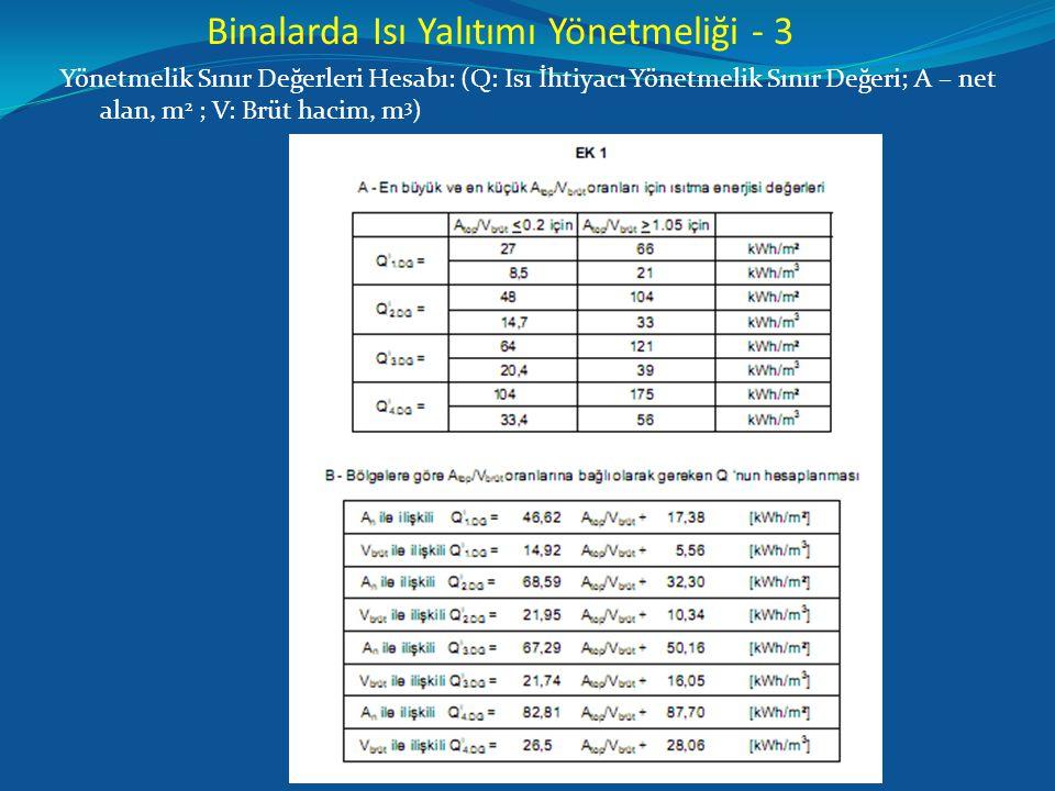 Binalarda Isı Yalıtımı Yönetmeliği - 3 Yönetmelik Sınır Değerleri Hesabı: (Q: Isı İhtiyacı Yönetmelik Sınır Değeri; A – net alan, m 2 ; V: Brüt hacim, m 3 )