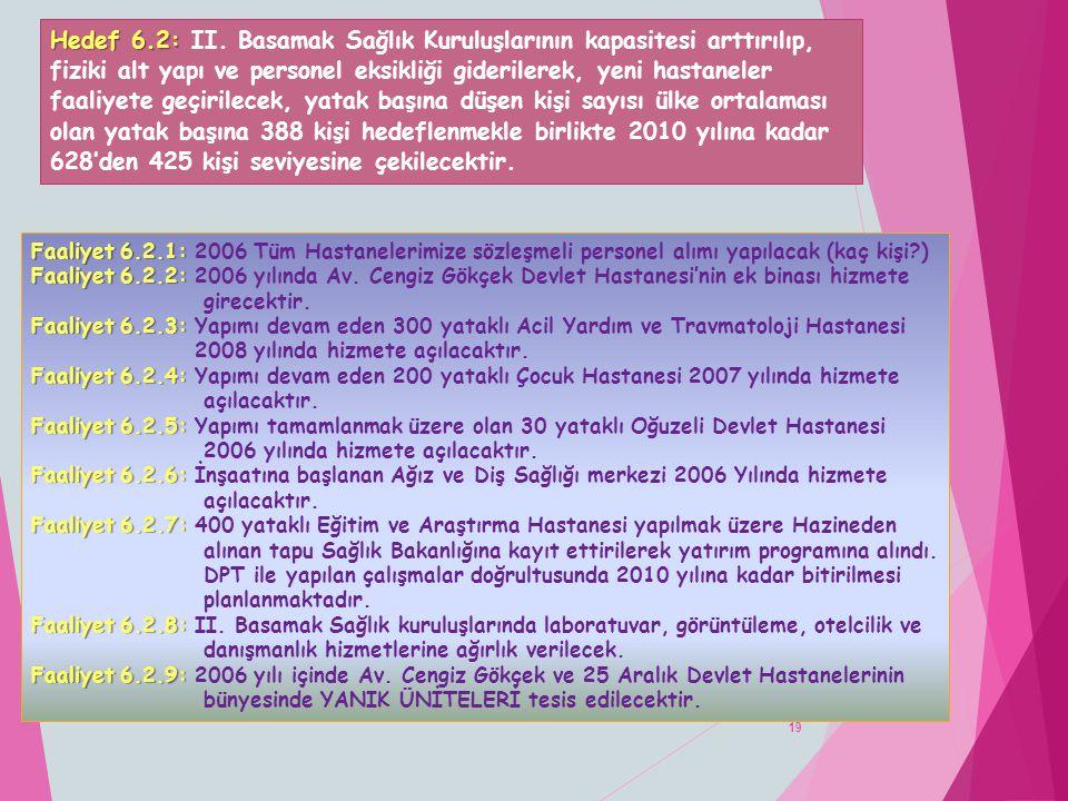 19 Hedef 6.2: Hedef 6.2: II. Basamak Sağlık Kuruluşlarının kapasitesi arttırılıp, fiziki alt yapı ve personel eksikliği giderilerek, yeni hastaneler f