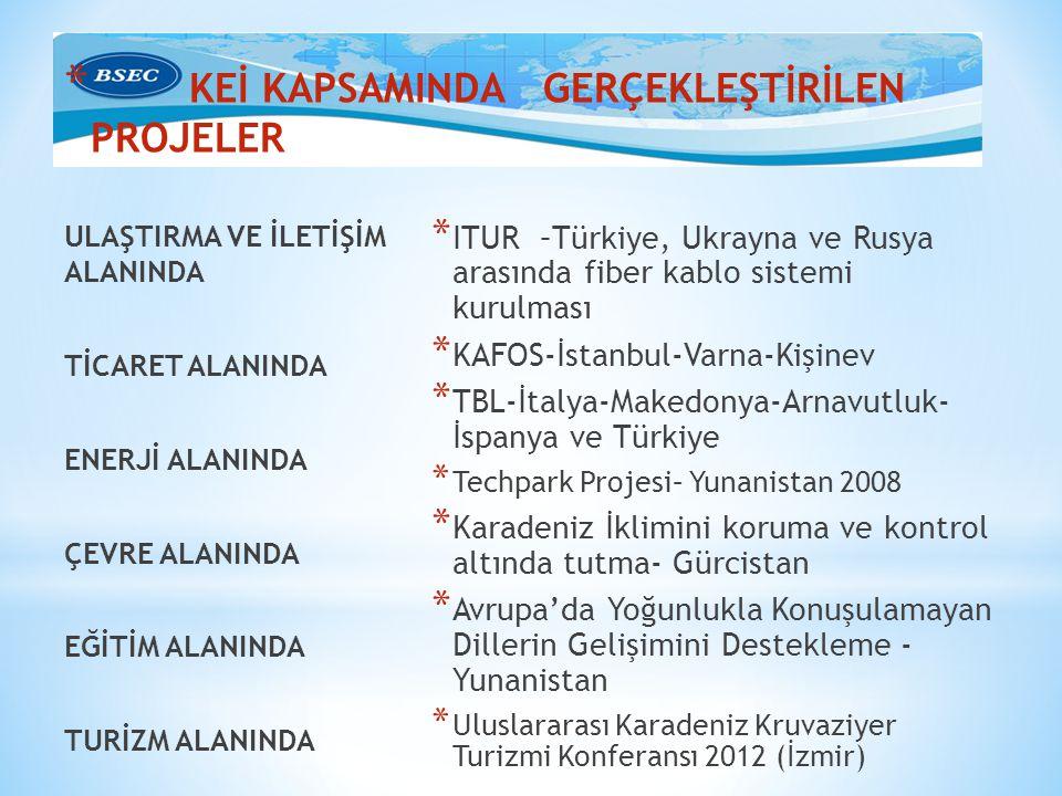 * ITUR –Türkiye, Ukrayna ve Rusya arasında fiber kablo sistemi kurulması * KAFOS-İstanbul-Varna-Kişinev * TBL-İtalya-Makedonya-Arnavutluk- İspanya ve Türkiye * Techpark Projesi– Yunanistan 2008 * Karadeniz İklimini koruma ve kontrol altında tutma- Gürcistan * Avrupa'da Yoğunlukla Konuşulamayan Dillerin Gelişimini Destekleme - Yunanistan * Uluslararası Karadeniz Kruvaziyer Turizmi Konferansı 2012 (İzmir) ULAŞTIRMA VE İLETİŞİM ALANINDA TİCARET ALANINDA ENERJİ ALANINDA ÇEVRE ALANINDA EĞİTİM ALANINDA TURİZM ALANINDA