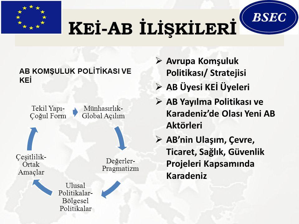 K Eİ -A B İ LİŞKİLER İ  Avrupa Komşuluk Politikası/ Stratejisi  AB Üyesi KEİ Üyeleri  AB Yayılma Politikası ve Karadeniz'de Olası Yeni AB Aktörleri