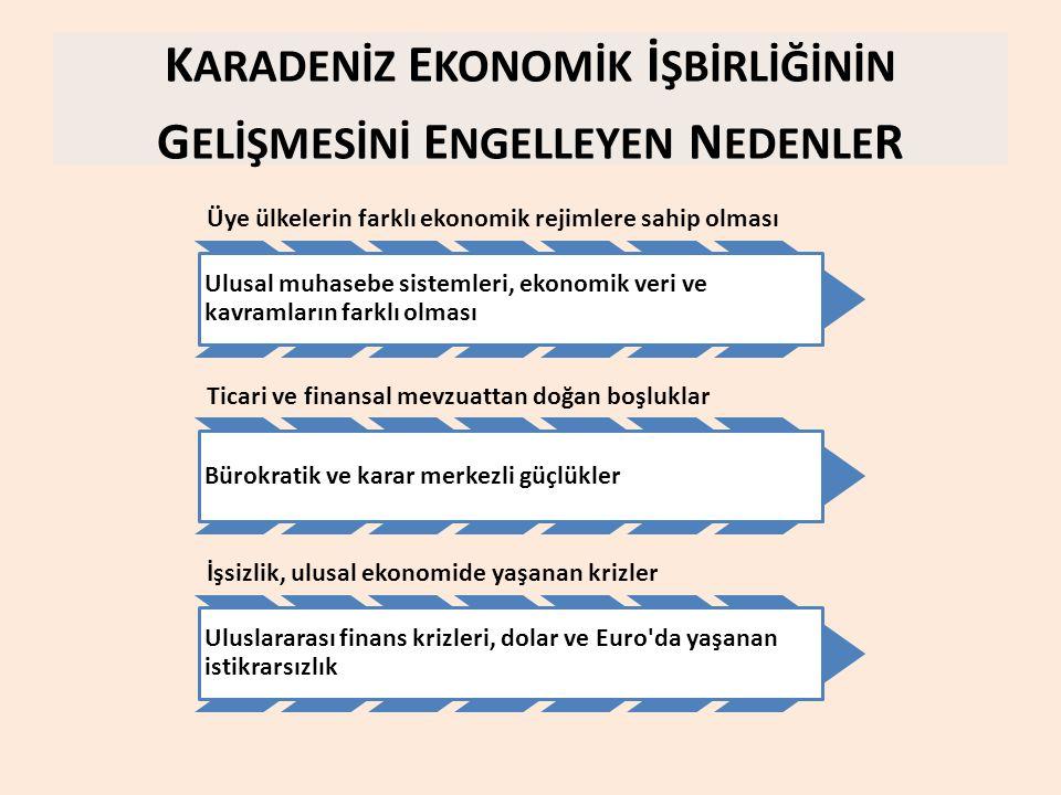 K ARADENİZ E KONOMİK İ ŞBİRLİĞİNİN G ELİŞMESİNİ E NGELLEYEN N EDENLE R Üye ülkelerin farklı ekonomik rejimlere sahip olması Ulusal muhasebe sistemleri, ekonomik veri ve kavramların farklı olması Ticari ve finansal mevzuattan doğan boşluklar Bürokratik ve karar merkezli güçlükler İşsizlik, ulusal ekonomide yaşanan krizler Uluslararası finans krizleri, dolar ve Euro da yaşanan istikrarsızlık