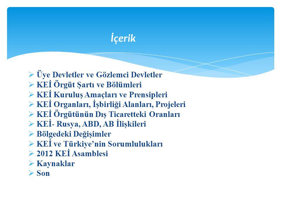  Üye Devletler ve Gözlemci Devletler  KEİ Örgüt Şartı ve Bölümleri  KEİ Kuruluş Amaçları ve Prensipleri  KEİ Organları, İşbirliği Alanları, Projeleri  KEİ Örgütünün Dış Ticaretteki Oranları  KEİ- Rusya, ABD, AB İlişkileri  Bölgedeki Değişimler  KEİ ve Türkiye'nin Sorumlulukları  2012 KEİ Asamblesi  Kaynaklar  Son İçerik