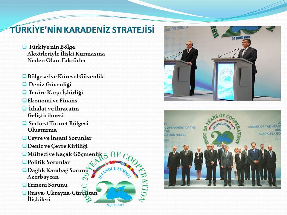 TÜRKİYE'NİN KARADENİZ STRATEJİSİ  Türkiye'nin Bölge Aktörleriyle İlişki Kurmasına Neden Olan Faktörler  Bölgesel ve Küresel Güvenlik  Deniz Güvenliği  Teröre Karşı İşbirliği  Ekonomi ve Finans  İthalat ve İhracatın Geliştirilmesi  Serbest Ticaret Bölgesi Oluşturma  Çevre ve İnsani Sorunlar  Deniz ve Çevre Kirliliği  Mülteci ve Kaçak Göçmenlik  Politik Sorunlar  Dağlık Karabağ Sorunu ve Azerbaycan  Ermeni Sorunu  Rusya- Ukrayna-Gürcistan İlişkileri