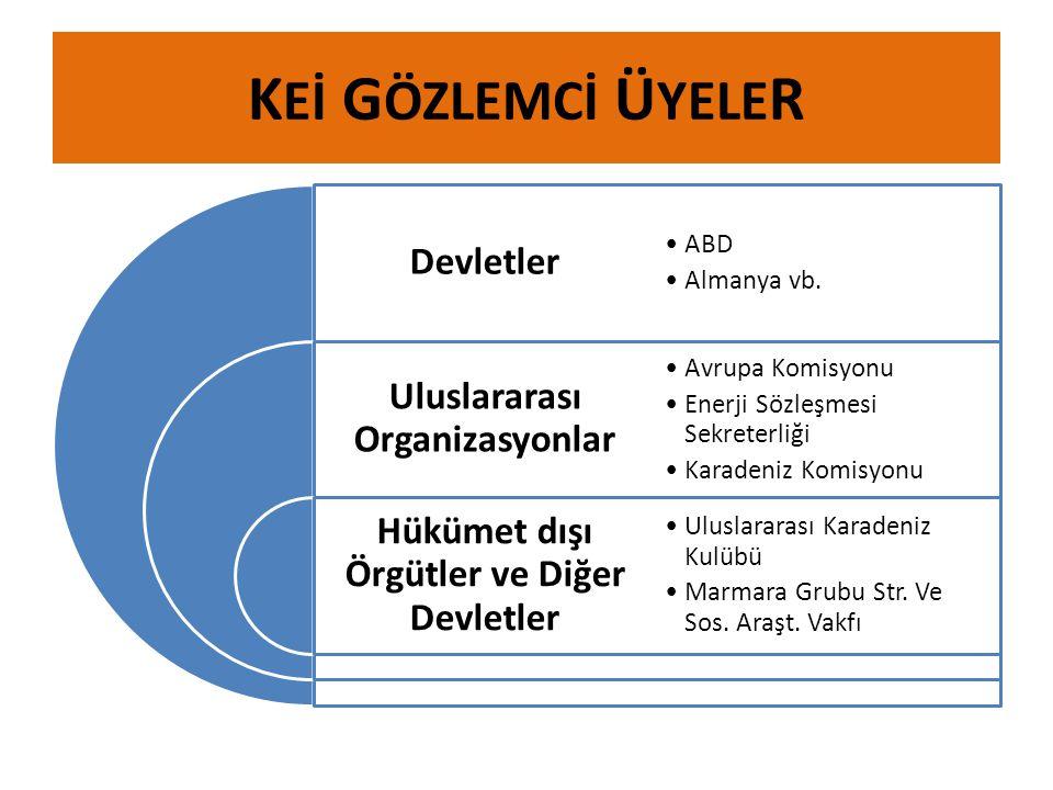 KEİ ÖRGÜTÜ ŞARTI BÖLÜM I.Genel HükümlerBÖLÜM II. İşbirliğinin İlkeleri ve AlanlarıBÖLÜM III.