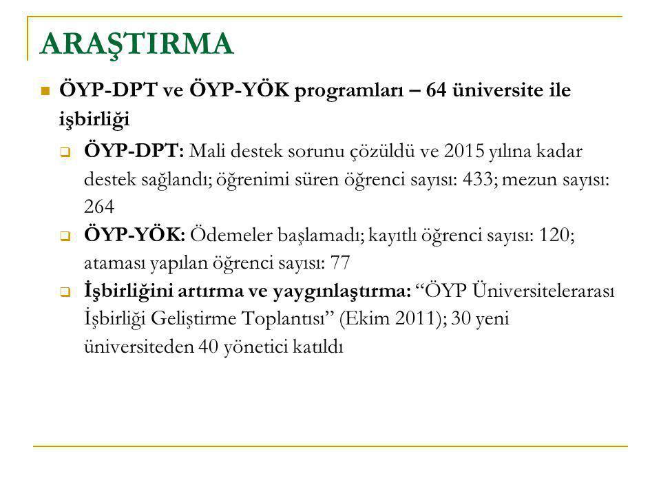  ÖYP-DPT ve ÖYP-YÖK programları – 64 üniversite ile işbirliği  ÖYP-DPT: Mali destek sorunu çözüldü ve 2015 yılına kadar destek sağlandı; öğrenimi sü