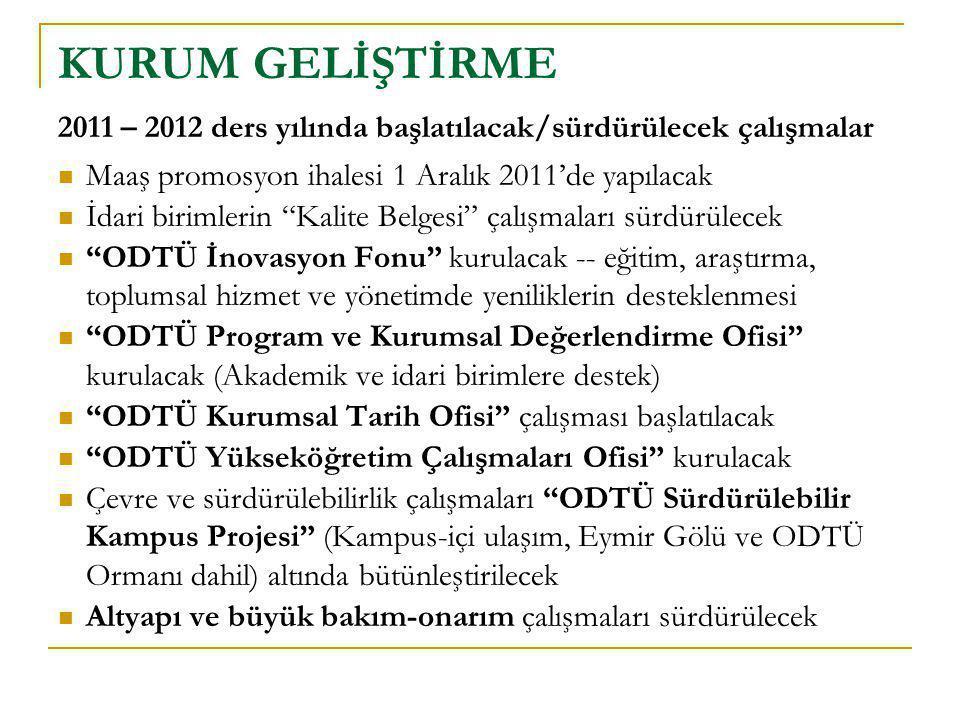 """2011 – 2012 ders yılında başlatılacak/sürdürülecek çalışmalar  Maaş promosyon ihalesi 1 Aralık 2011'de yapılacak  İdari birimlerin """"Kalite Belgesi"""""""