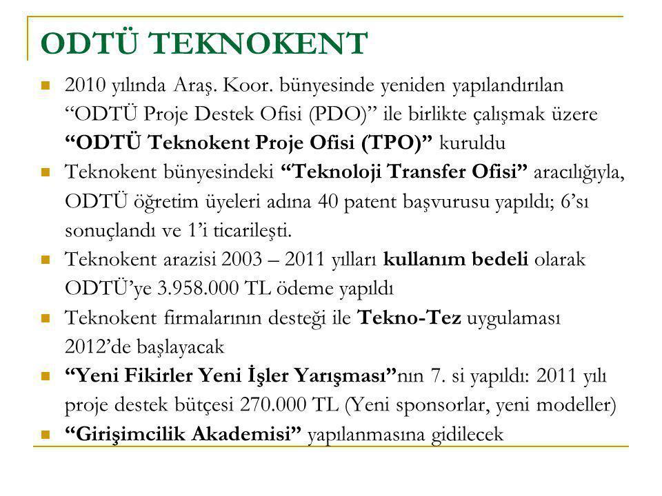 """ 2010 yılında Araş. Koor. bünyesinde yeniden yapılandırılan """"ODTÜ Proje Destek Ofisi (PDO)"""" ile birlikte çalışmak üzere """"ODTÜ Teknokent Proje Ofisi ("""
