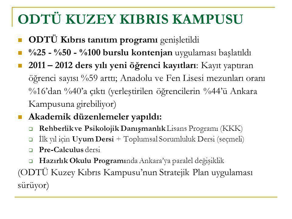  ODTÜ Kıbrıs tanıtım programı genişletildi  %25 - %50 - %100 burslu kontenjan uygulaması başlatıldı  2011 – 2012 ders yılı yeni öğrenci kayıtları: