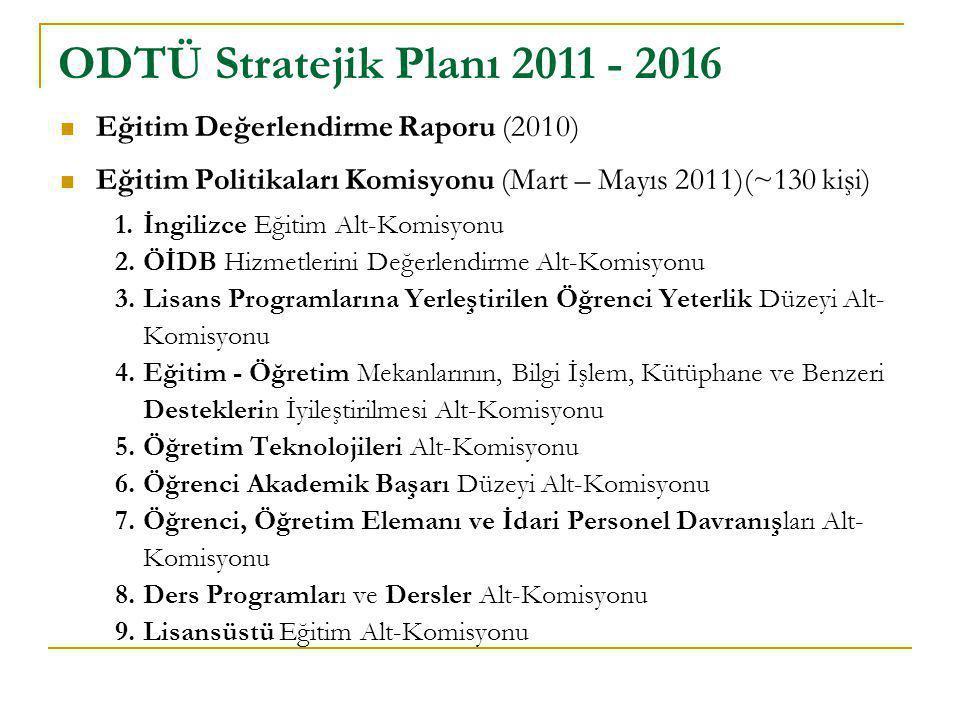 Stratejik Programlar SP # 1: EĞİTİM SP # 2: ARAŞTIRMA SP # 3: TOPLUMSAL HİZMET SP # 4: KURUM GELİŞTİRME SP # 5: İNSANGÜCÜ SP # 6: ODTÜ TEKNOKENT SP # 7: ODTÜ KUZEY KIBRIS KAMPUSU Yıllık Performans Programı hazırlama zorunluluğu ODTÜ Stratejik Planı 2011 - 2016