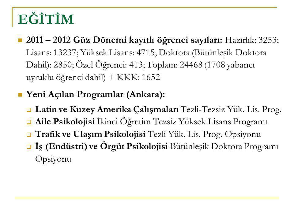  2011 – 2012 Güz Dönemi kayıtlı öğrenci sayıları: Hazırlık: 3253; Lisans: 13237; Yüksek Lisans: 4715; Doktora (Bütünleşik Doktora Dahil): 2850; Özel