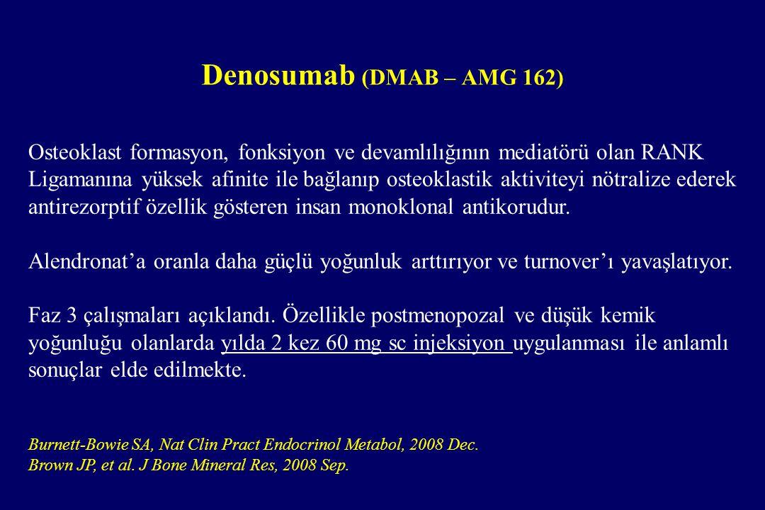Denosumab (DMAB – AMG 162) Osteoklast formasyon, fonksiyon ve devamlılığının mediatörü olan RANK Ligamanına yüksek afinite ile bağlanıp osteoklastik aktiviteyi nötralize ederek antirezorptif özellik gösteren insan monoklonal antikorudur.