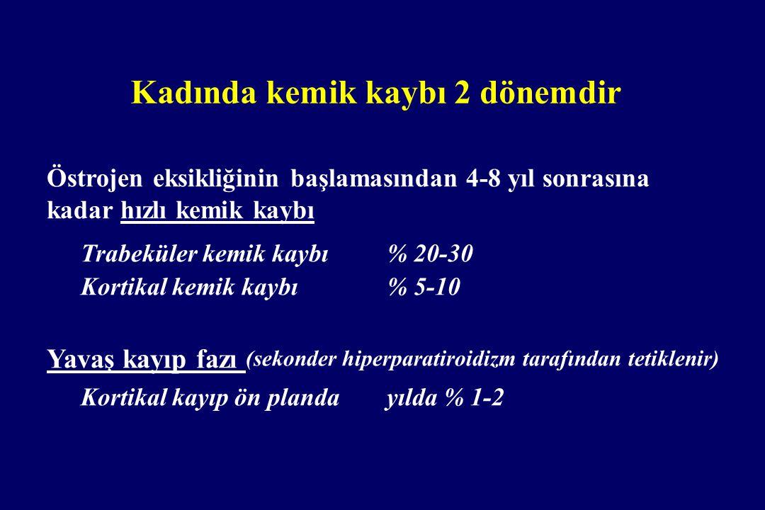 Annual changes in BMD with age in Turkish Women 20-39 40-59 60 + Ertüngealp E, Seyisoğlu H.