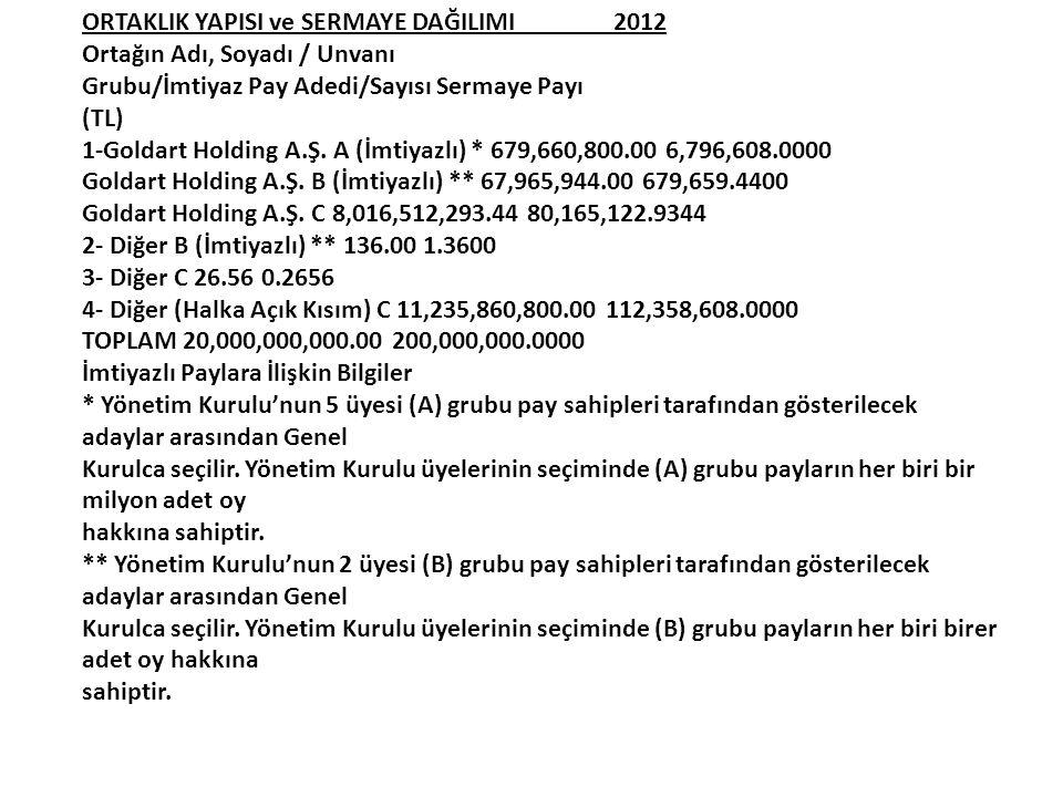 ORTAKLIK YAPISI ve SERMAYE DAĞILIMI 2012 Ortağın Adı, Soyadı / Unvanı Grubu/İmtiyaz Pay Adedi/Sayısı Sermaye Payı (TL) 1-Goldart Holding A.Ş. A (İmtiy