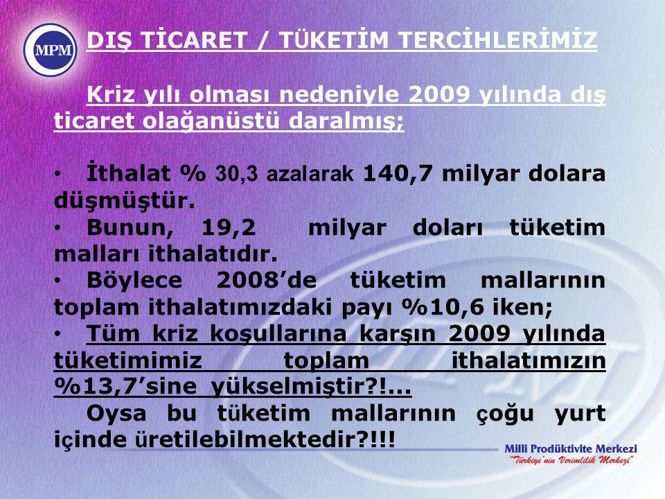 DIŞ TİCARET / T Ü KETİM TERCİHLERİMİZ Kriz yılı olması nedeniyle 2009 yılında dış ticaret olağanüstü daralmış; • İthalat % 30,3 azalarak 140,7 milyar