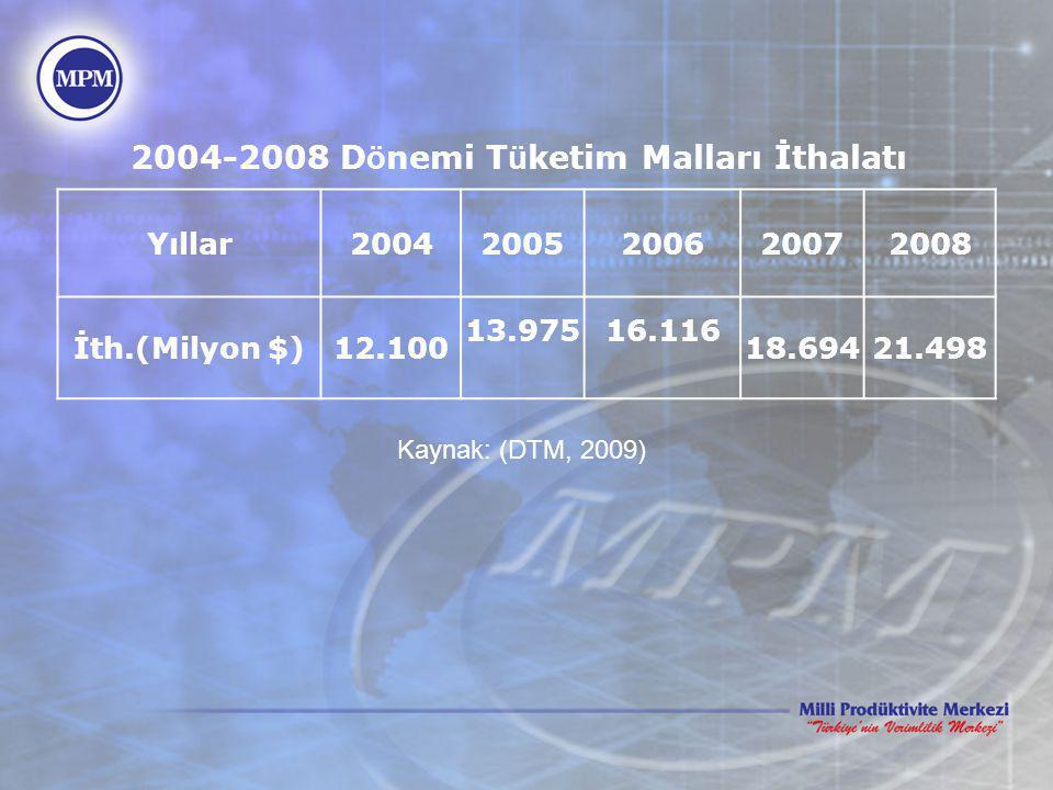 Atat ü rk 11 Ağustos 1929'de İstanbul Milli Sanayi Birliği ' nin Yerli Mallar Sergisi ş ö yle diyordu: T ü rk yurdu, T ü rk iktisiyadı, T ü rk eliyle, T ü rk tarihiyle y ü kselir.