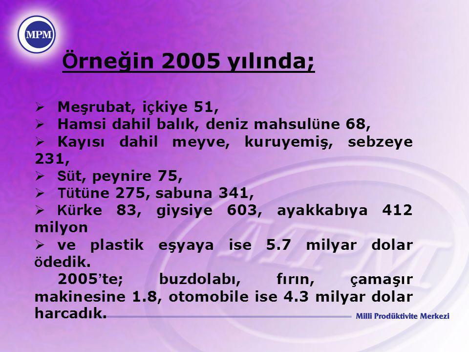 Ö rneğin 2005 yılında;  Meşrubat, i ç kiye 51,  Hamsi dahil balık, deniz mahsul ü ne 68,  Kayısı dahil meyve, kuruyemiş, sebzeye 231,  Sü t, peyni