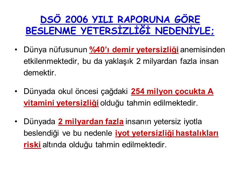BESLENME YETERSİZLİKLERİNİN ÖNLENMESİ ÇALIŞMALARI  1991'de başlatılan ve 2002'den bu yana Bebek Dostu Sağlık Kuruluşlarının da kapsamı içerisine alındığı Anne Sütünün Teşviki Programı,  1994'te başlatılan İyot Yetersizliği Hastalıkları ve Tuzun İyotlanması Programı,  2004'te başlatılan Demir Gibi Türkiye,  2005'te başlatılan Bebeklerde D Vitamini Yetersizliğinin Önlenmesi ve Kemik Sağlığının Geliştirilmesi Programı  2006'da başlatılan Gebelerde Aneminin Önlenmesi Programı