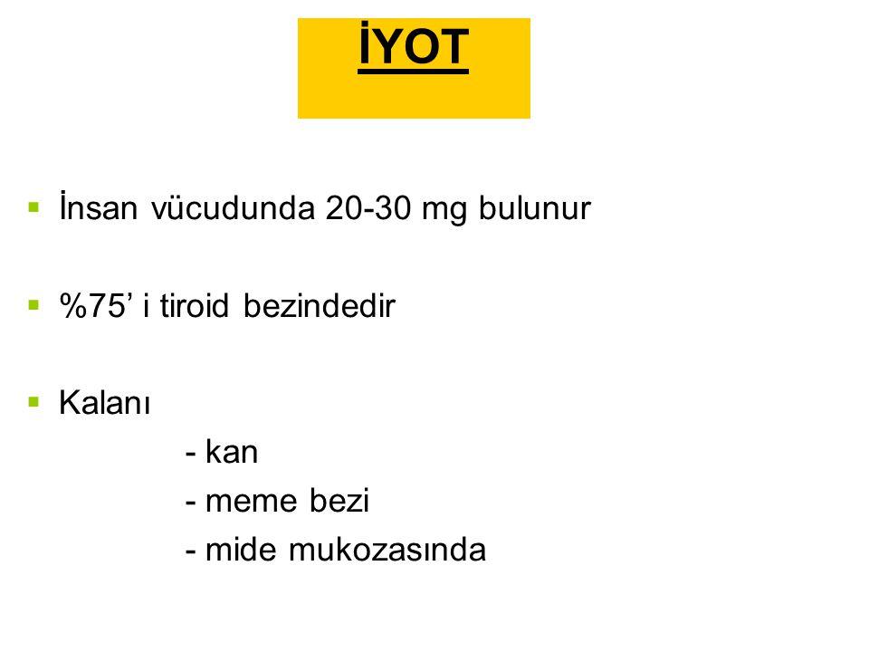 Yenidoğan:  Guatr  Hipotiroidi  Beyin ve sinir sistemi gelişiminde bozukluk Çocuk ve Gençler:  Hipotiroidi  Guatr  Mental fonksiyonlarda bozukluk  Büyüme-gelişme geriliği