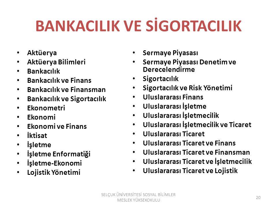 BANKACILIK VE SİGORTACILIK • Aktüerya • Aktüerya Bilimleri • Bankacılık • Bankacılık ve Finans • Bankacılık ve Finansman • Bankacılık ve Sigortacılık