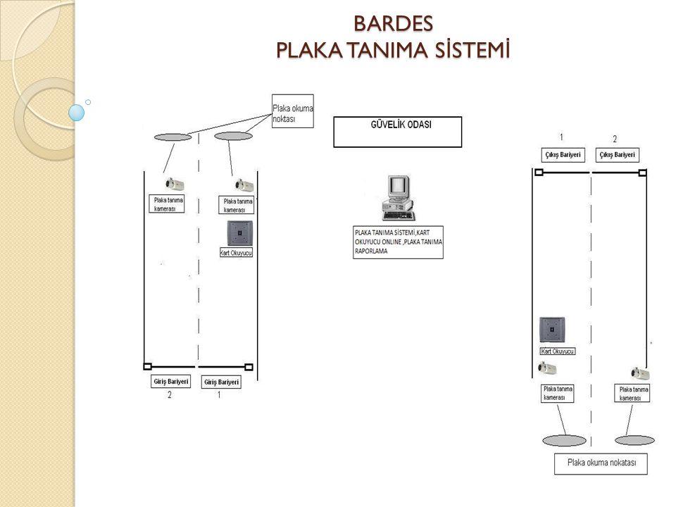 BARDES PLAKA TANIMA S İ STEM İ
