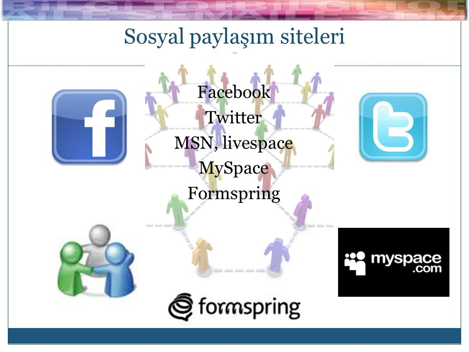 Facebook Twitter MSN, livespace MySpace Formspring