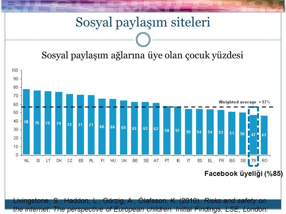 Sosyal paylaşım siteleri Sosyal paylaşım ağlarına üye olan çocuk yüzdesi Livingstone, S., Haddon, L., Görzig, A., Ólafsson, K. (2010). Risks and safet