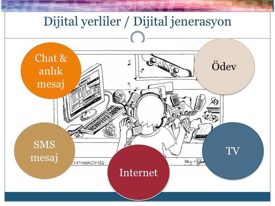 Chat & anlık mesaj SMS mesaj Ödev TV Internet