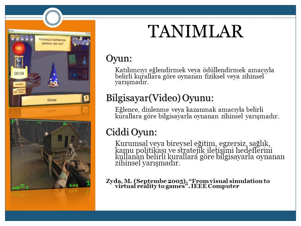 TANIMLAROyun: Katılımcıyı eğlendirmek veya ödüllendirmek amacıyla belirli kurallara göre oynanan fiziksel veya zihinsel yarışmadır. Bilgisayar(Video)