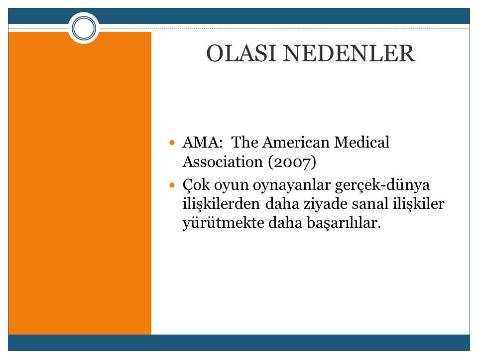 OLASI NEDENLER  AMA: The American Medical Association (2007)  Çok oyun oynayanlar gerçek-dünya ilişkilerden daha ziyade sanal ilişkiler yürütmekte daha başarılılar.
