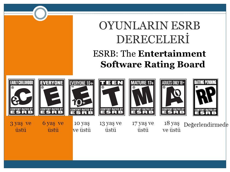 OYUNLARIN ESRB DERECELERİ ESRB: The Entertainment Software Rating Board 3 yaş ve üstü 6 yaş ve üstü 10 yaş ve üstü 13 yaş ve üstü 17 yaş ve üstü 18 yaş ve üstü Değerlendirmede