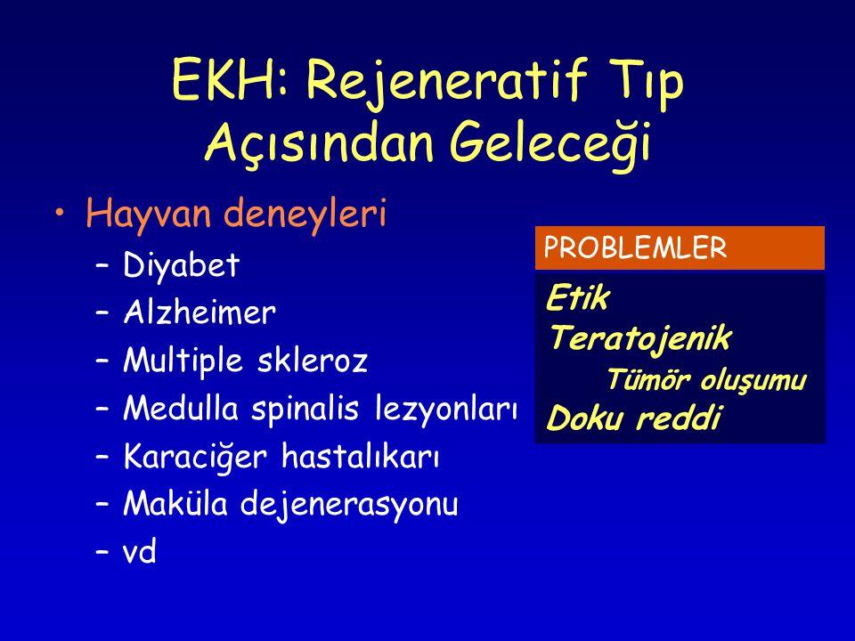 EKH: Rejeneratif Tıp Açısından Geleceği •Hayvan deneyleri –Diyabet –Alzheimer –Multiple skleroz –Medulla spinalis lezyonları –Karaciğer hastalıkarı –Maküla dejenerasyonu –vd Etik Teratojenik Tümör oluşumu Doku reddi PROBLEMLER