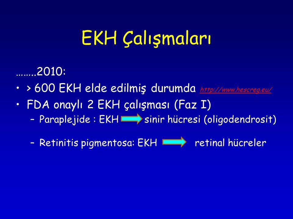 EKH Çalışmaları ……..2010: •> 600 EKH elde edilmiş durumda http://www.hescreg.eu/ http://www.hescreg.eu/ •FDA onaylı 2 EKH çalışması (Faz I) –Paraplejide : EKH sinir hücresi (oligodendrosit) –Retinitis pigmentosa: EKH retinal hücreler