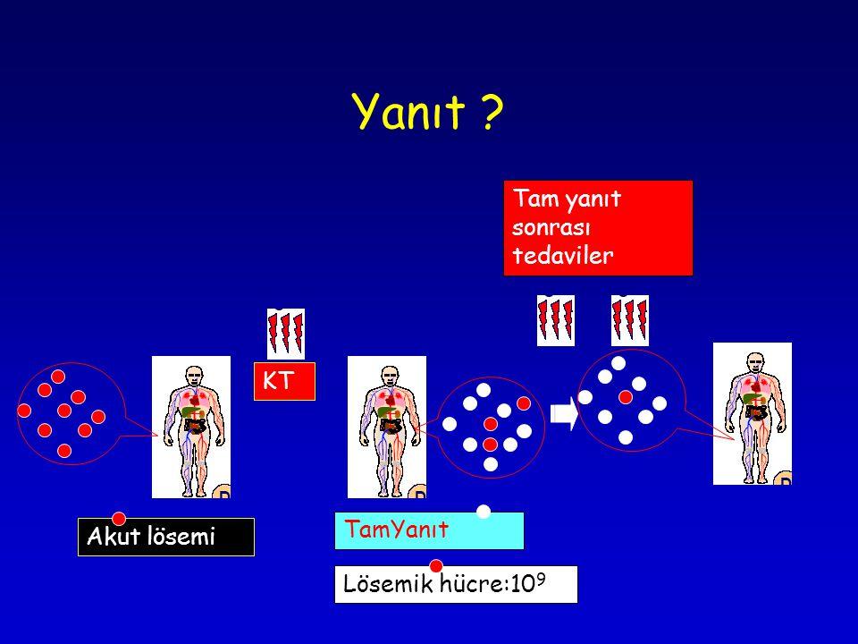 Yanıt ? Akut lösemi KT TamYanıt Lösemik hücre:10 9 Tam yanıt sonrası tedaviler