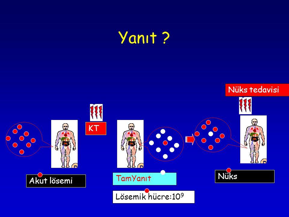 Yanıt ? Akut lösemi KT TamYanıt Lösemik hücre:10 9 Nüks Nüks tedavisi
