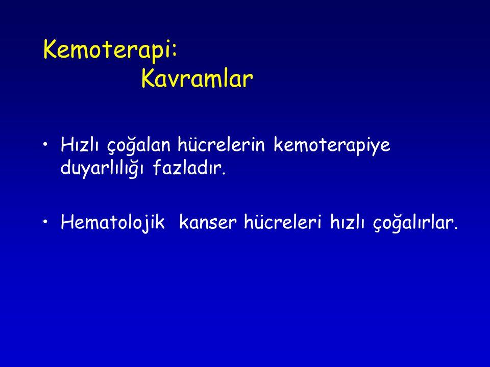 Kemoterapi: Kavramlar •Hızlı çoğalan hücrelerin kemoterapiye duyarlılığı fazladır. •Hematolojik kanser hücreleri hızlı çoğalırlar.